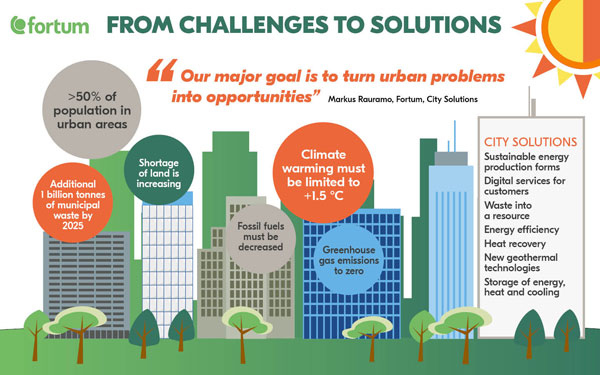 city-solutions-blog-eng-600px