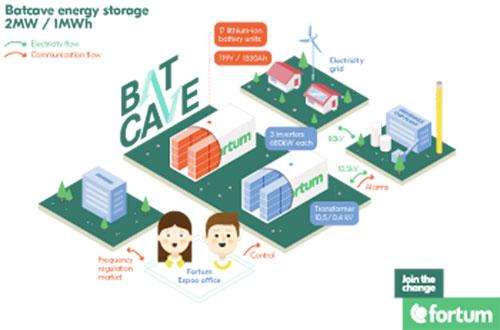 batcave-illustration-500px