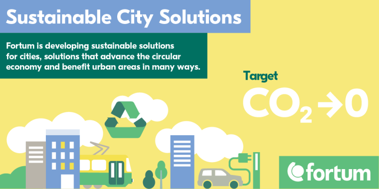 sustainable-city-solutions